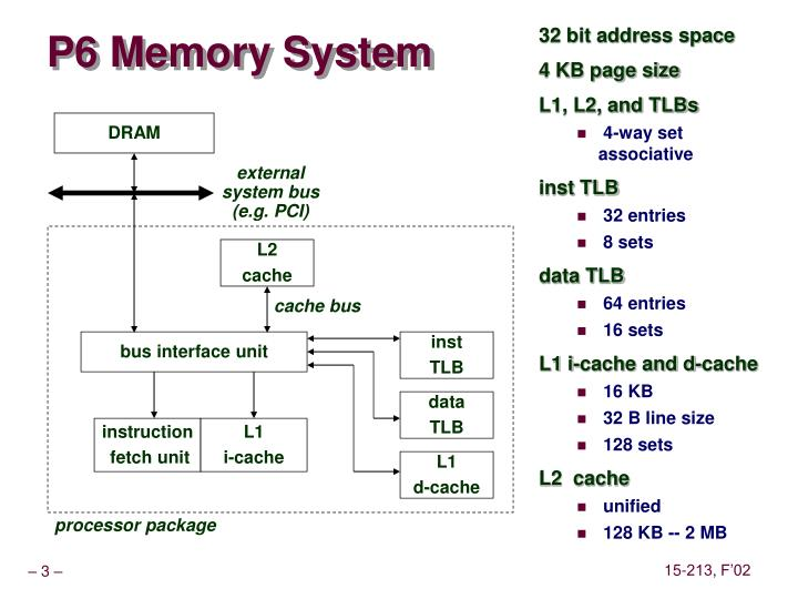 P6 memory system