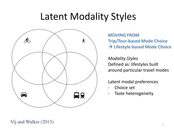 Latent Modality Styles