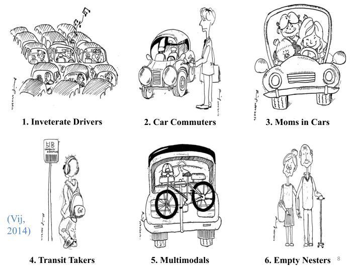 1. Inveterate Drivers
