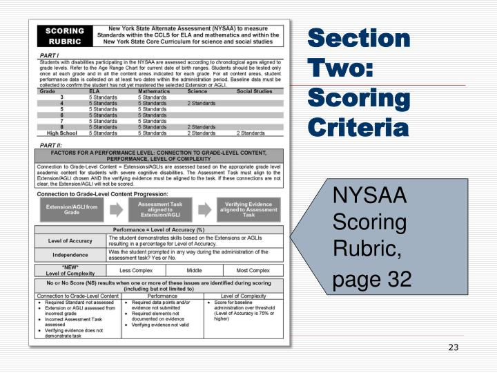 Section Two: Scoring Criteria