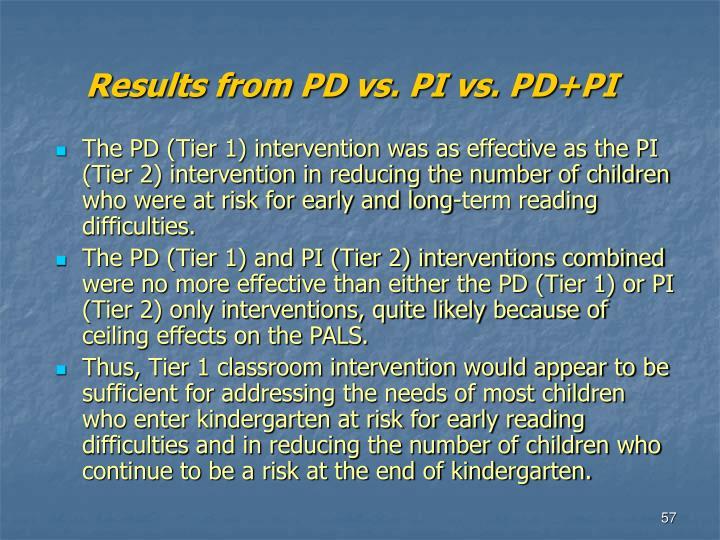Results from PD vs. PI vs. PD+PI