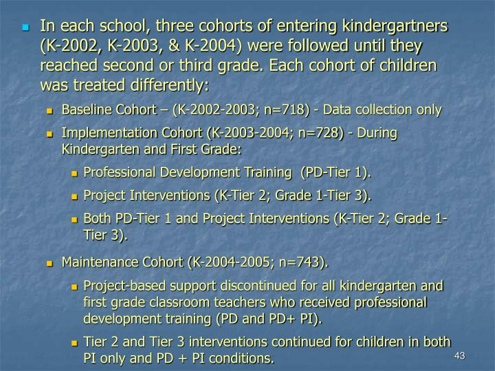 In each school, three cohorts of entering kindergartners (K-2002, K-2003, & K-2004) were followed until they reached second or third grade. Each cohort of children was treated differently: