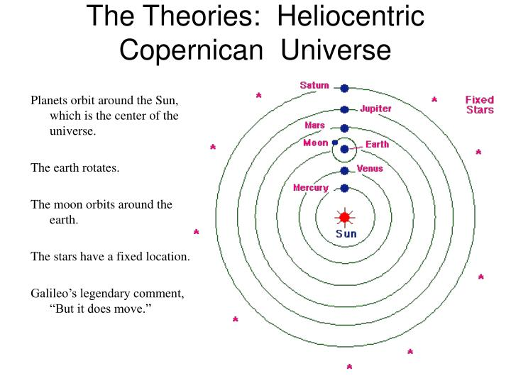 The Theories:  Heliocentric Copernican  Universe