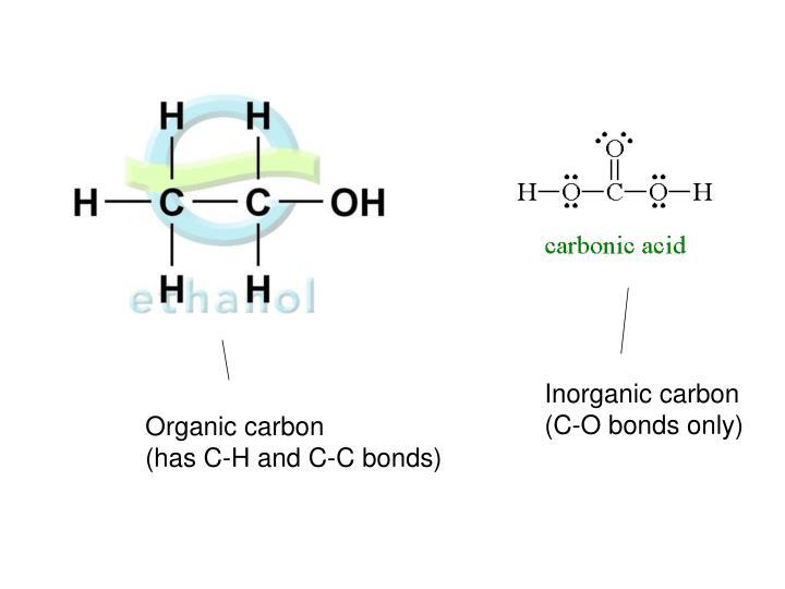 Inorganic carbon