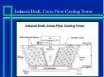 induced draft cross flow cooling tower