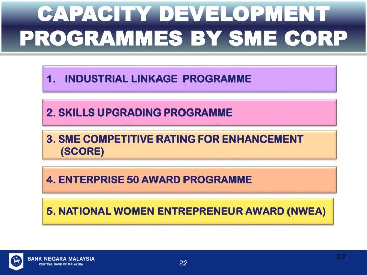 CAPACITY DEVELOPMENT PROGRAMMES BY SME CORP