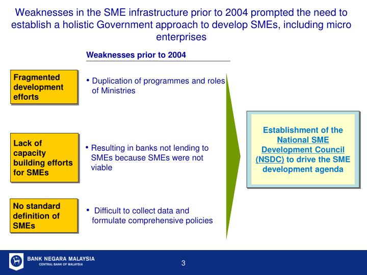 Weaknesses in the SME infrastructure prior to 2004 prompted the need to establish a holistic Governm...