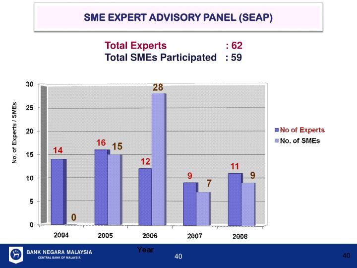 SME EXPERT ADVISORY PANEL (SEAP)
