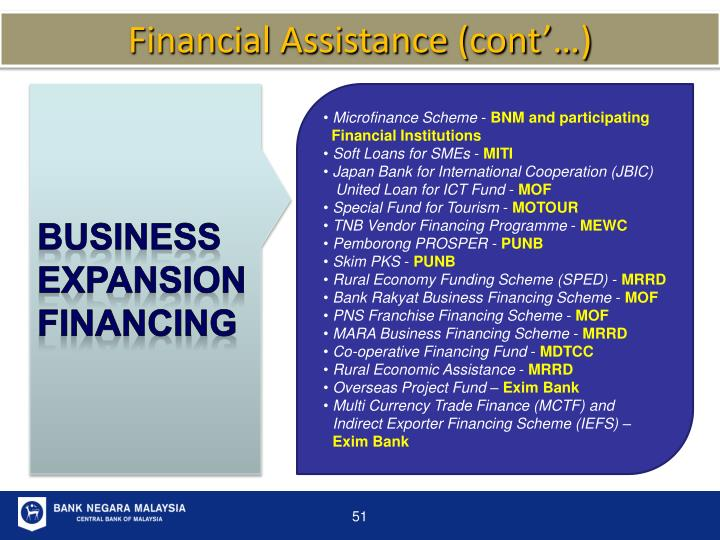 Financial Assistance (cont'…)