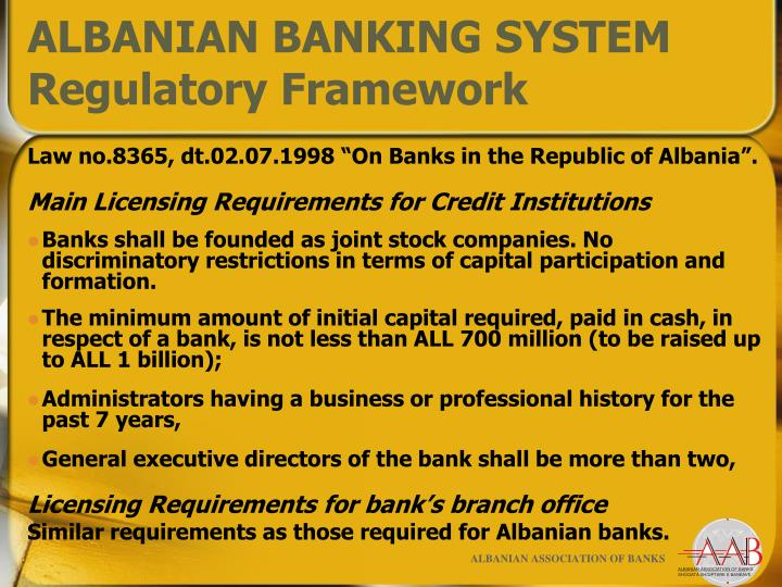 ALBANIAN ASSOCIATION OF BANKS