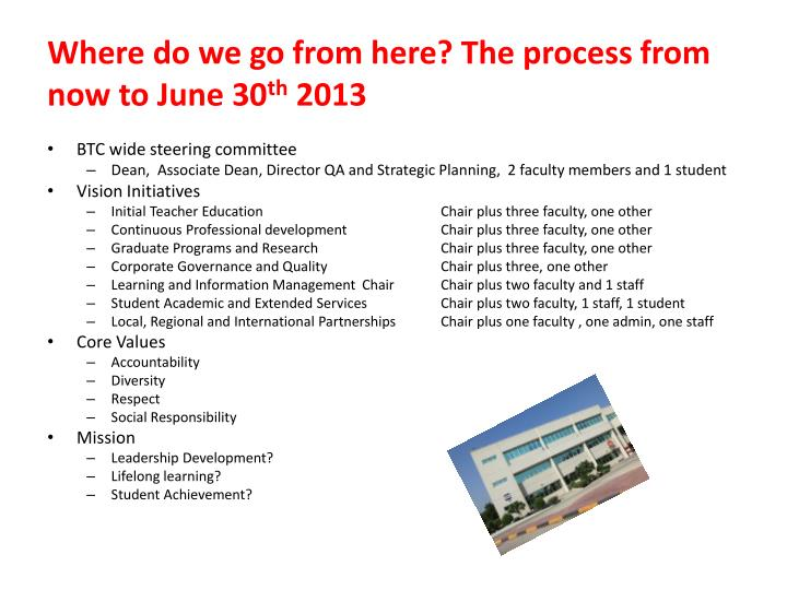 Where do we go from here? The process from now to June 30