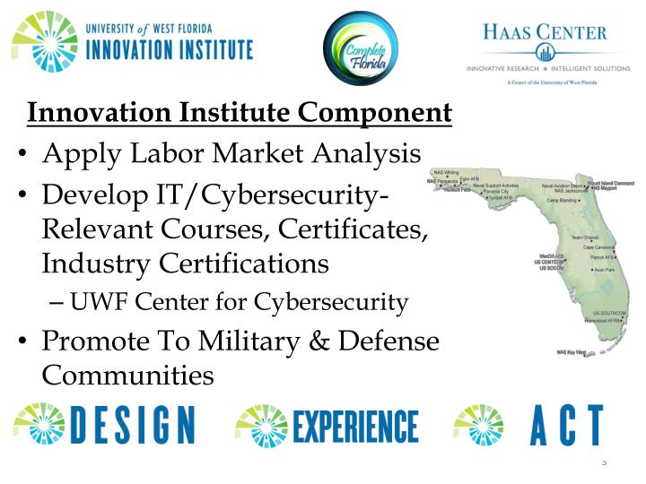 Innovation Institute Component