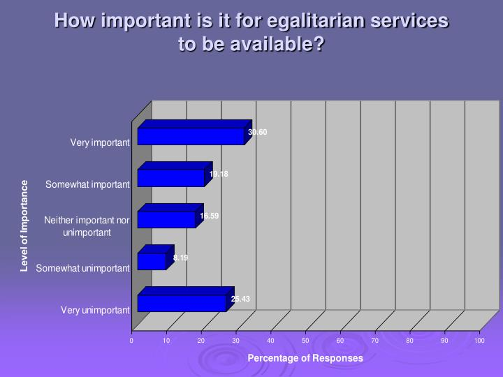 How important is it for egalitarian services to be available?
