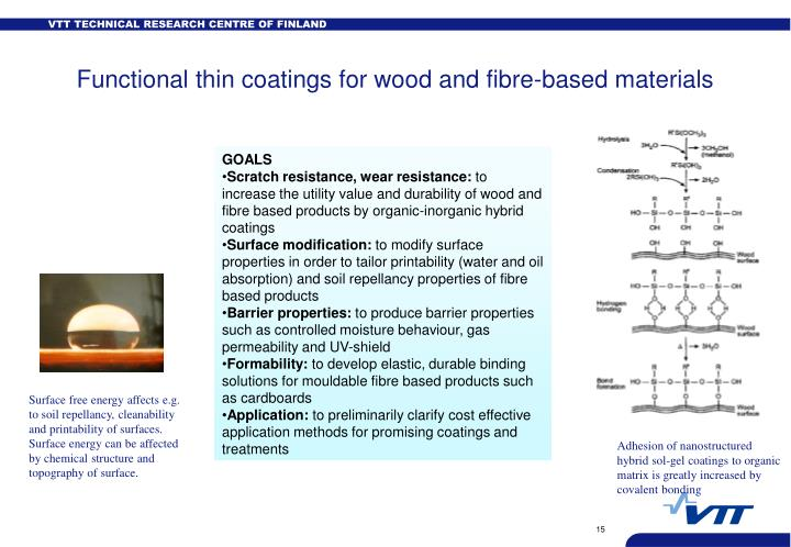 Functional thin coatings for wood and fibre-based materials