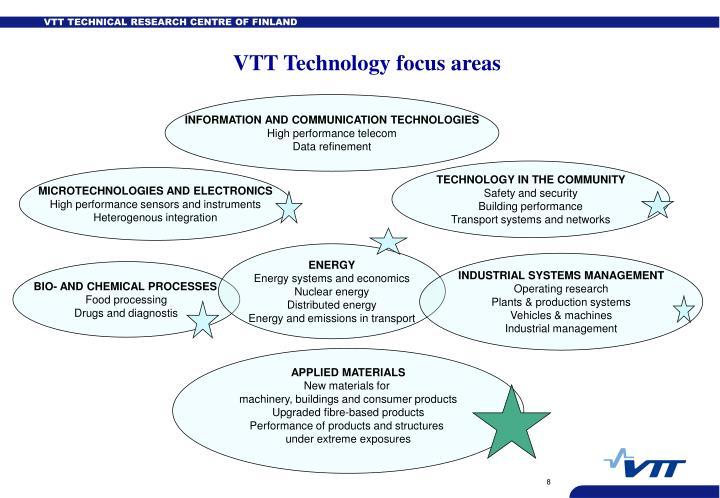 VTT Technology focus areas