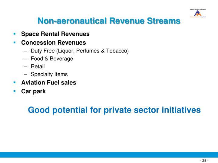 Non-aeronautical Revenue Streams