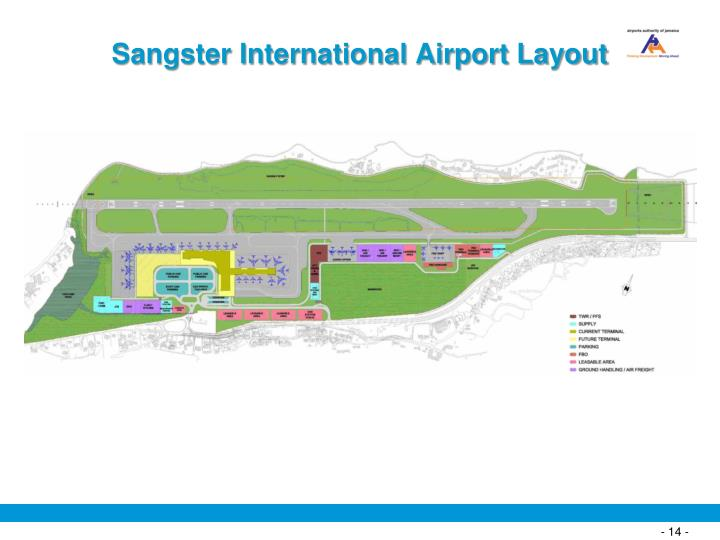 Sangster International Airport Layout