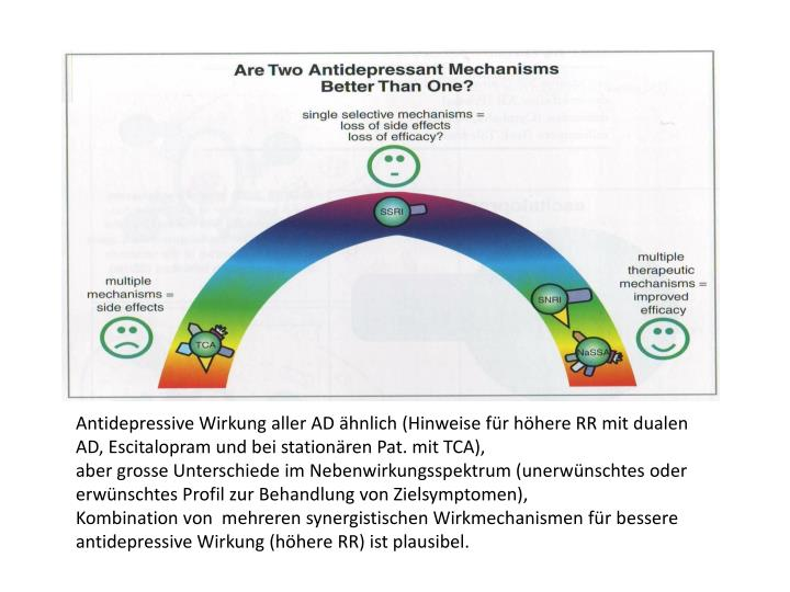 Antidepressive Wirkung aller AD ähnlich (Hinweise für höhere RR mit dualen AD,