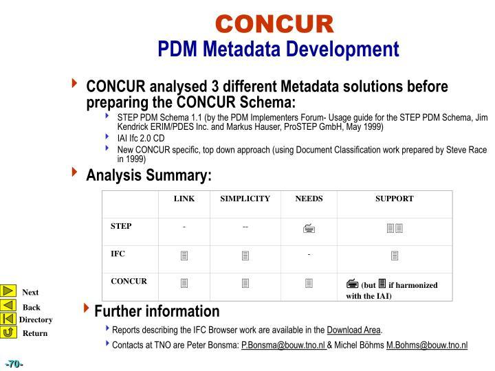 CONCUR analysed 3 different Metadata solutions before preparing the CONCUR Schema: