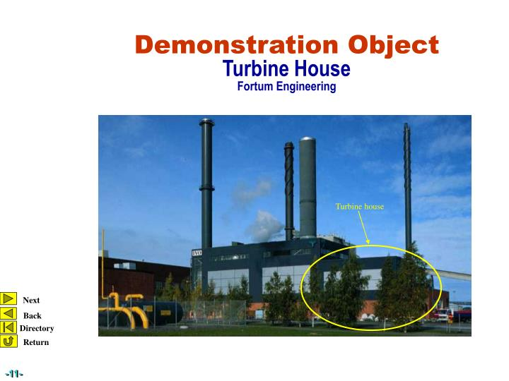 Demonstration Object