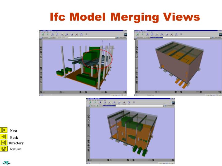 Ifc Model