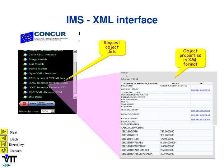 IMS - XML interface