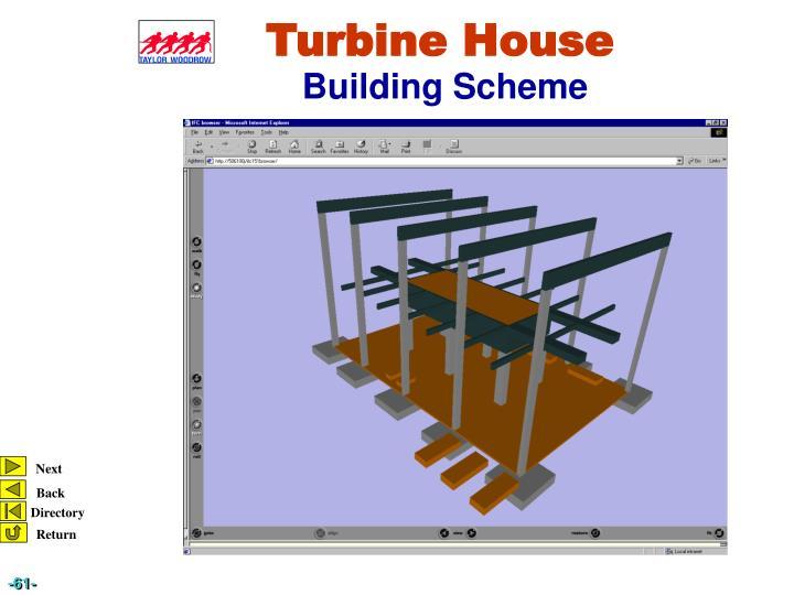 Turbine House