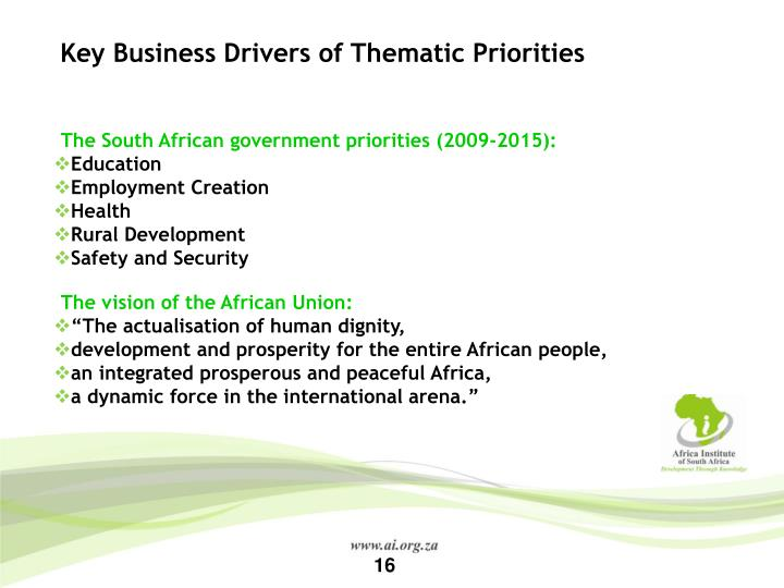 Key Business Drivers of Thematic Priorities