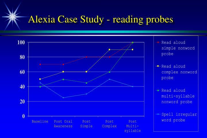Alexia Case Study -