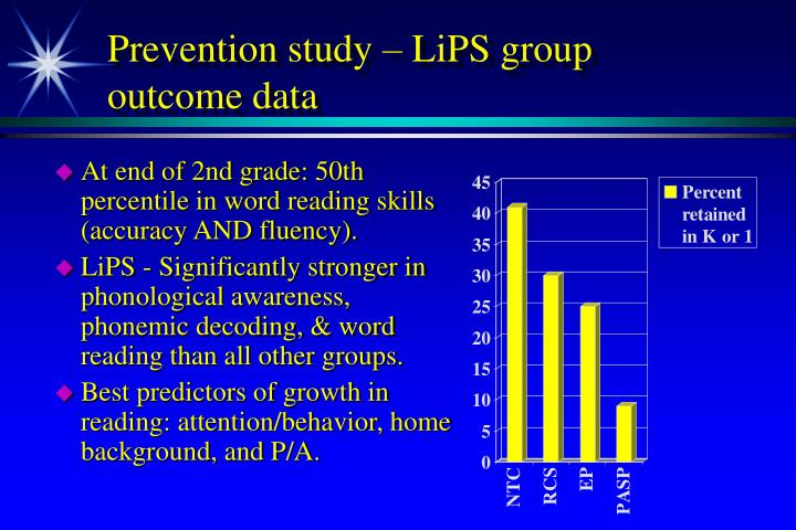 Prevention study – LiPS group outcome data