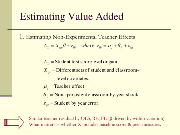 Similar teacher residual by OLS, RE, FE (