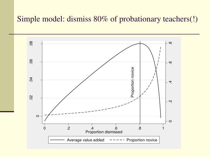 Simple model: dismiss 80% of probationary teachers(!)