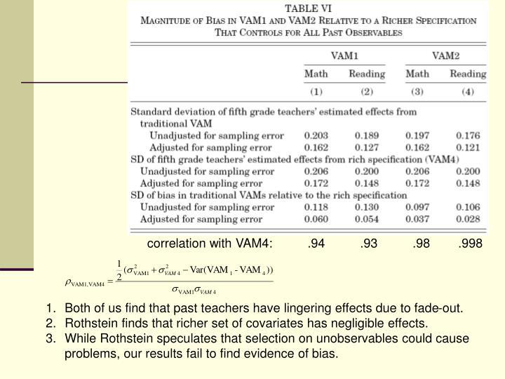 correlation with VAM4:          .94          .93          .98        .998