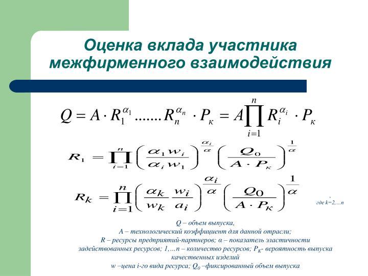 Оценка вклада участника межфирменного взаимодействия