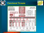 functional threads