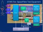 star fire spacefibre test equipment