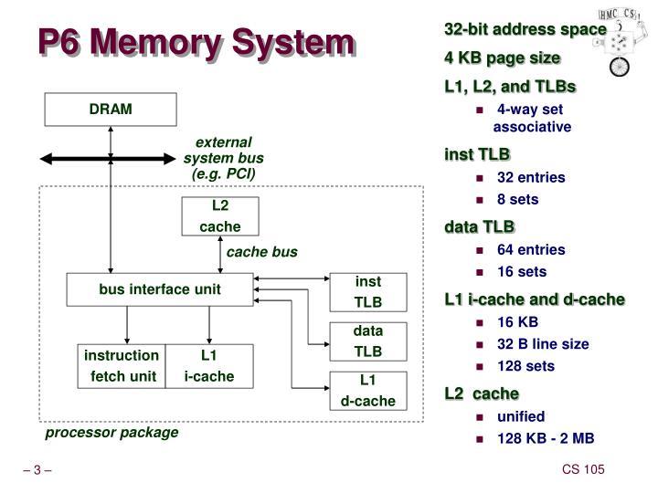 P6 memory system