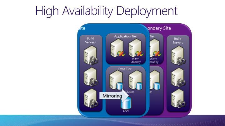 High Availability Deployment