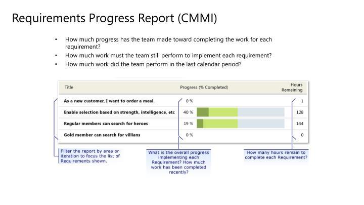 Requirements Progress Report (CMMI)