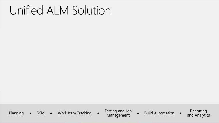 Unified ALM Solution