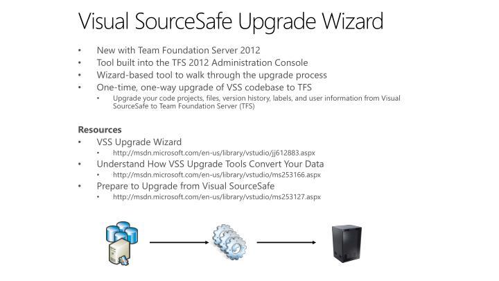 Visual SourceSafe Upgrade Wizard