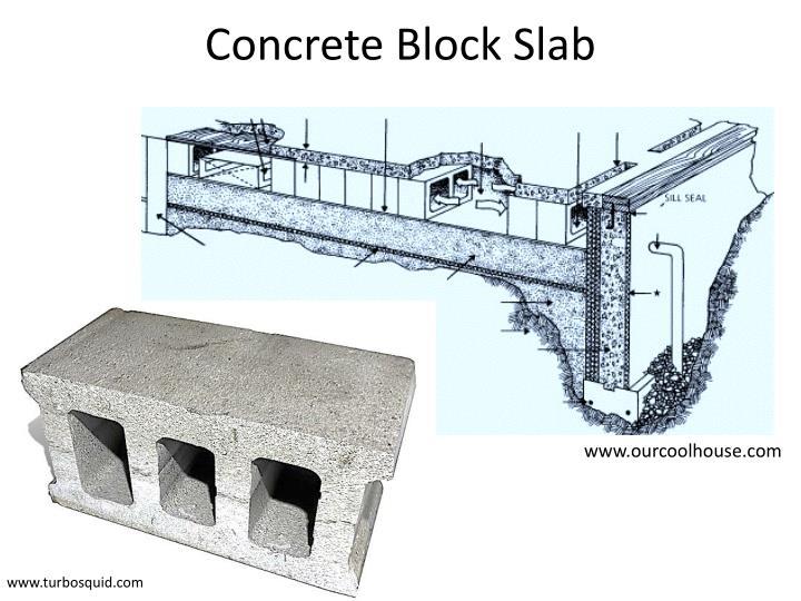 Concrete Block Slab