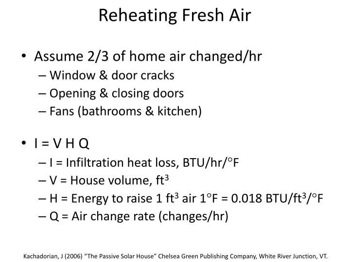 Reheating Fresh Air