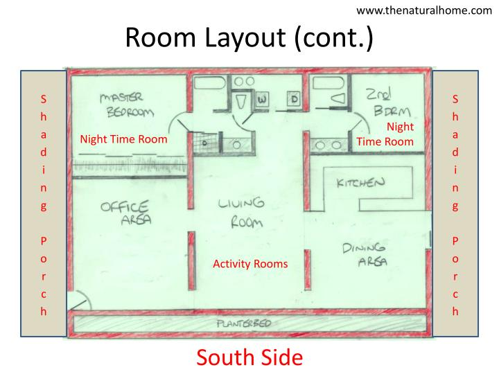 Room Layout (cont.)