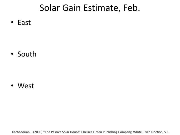 Solar Gain Estimate, Feb.