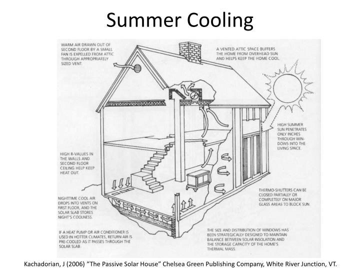 Summer Cooling