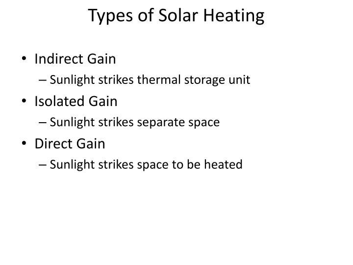 Types of Solar Heating
