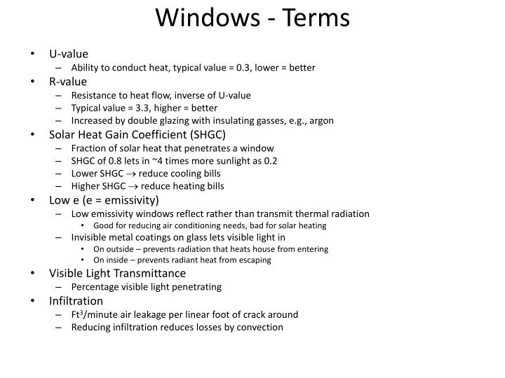 Windows - Terms
