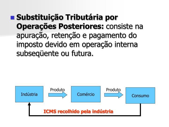 Substituição Tributária por Operações Posteriores: