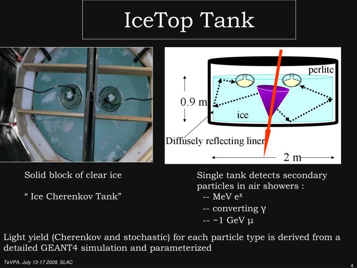IceTop Tank